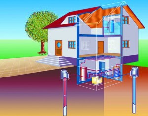 Геотермальные тепловые насосы для отопления
